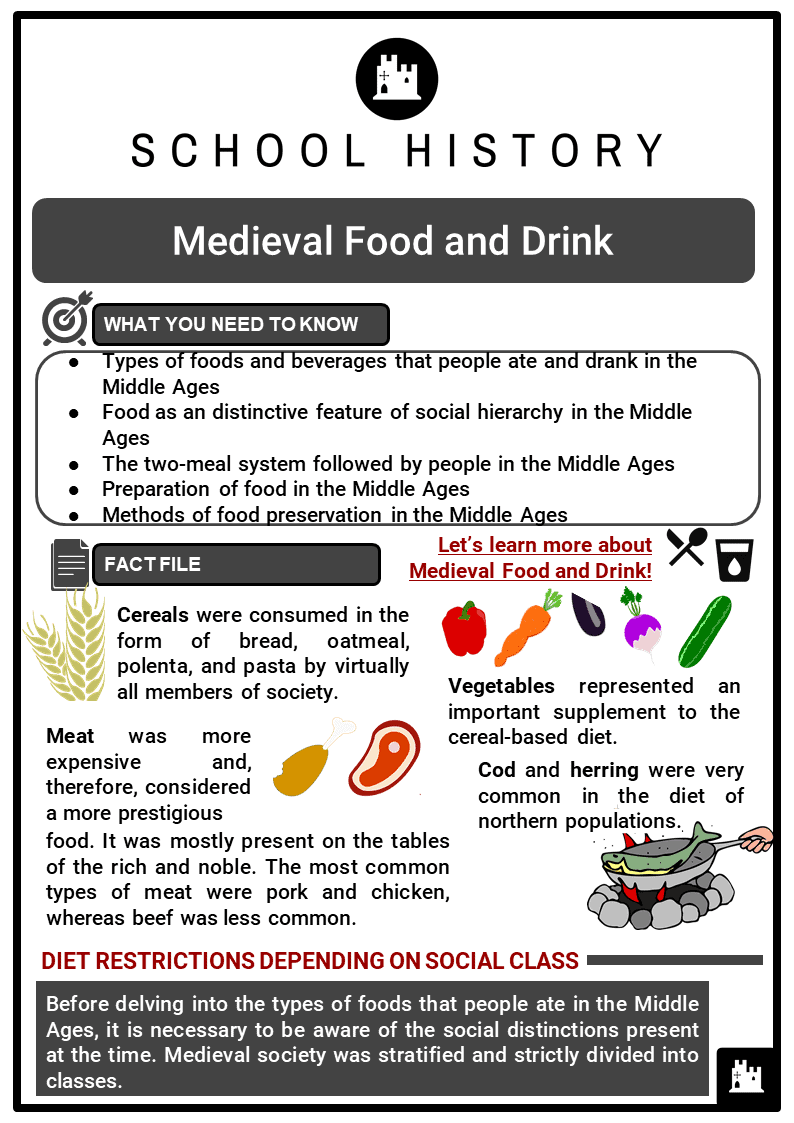 medium resolution of Medieval Food \u0026 Drink Facts