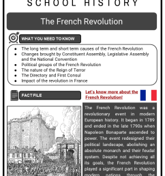 The French Revolution Facts [ 1123 x 794 Pixel ]