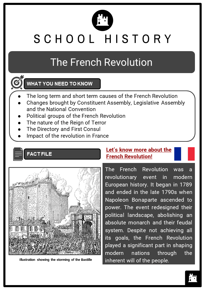medium resolution of The French Revolution Facts