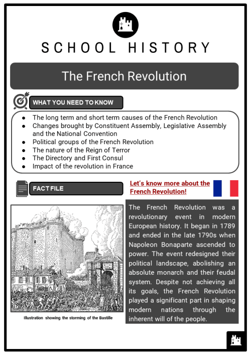 small resolution of The French Revolution Facts