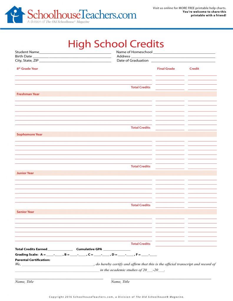 hight resolution of High School/College Prep Worksheets - SchoolhouseTeachers.com
