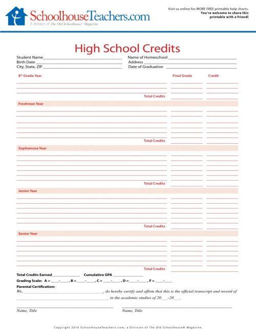 small resolution of High School/College Prep Worksheets - SchoolhouseTeachers.com