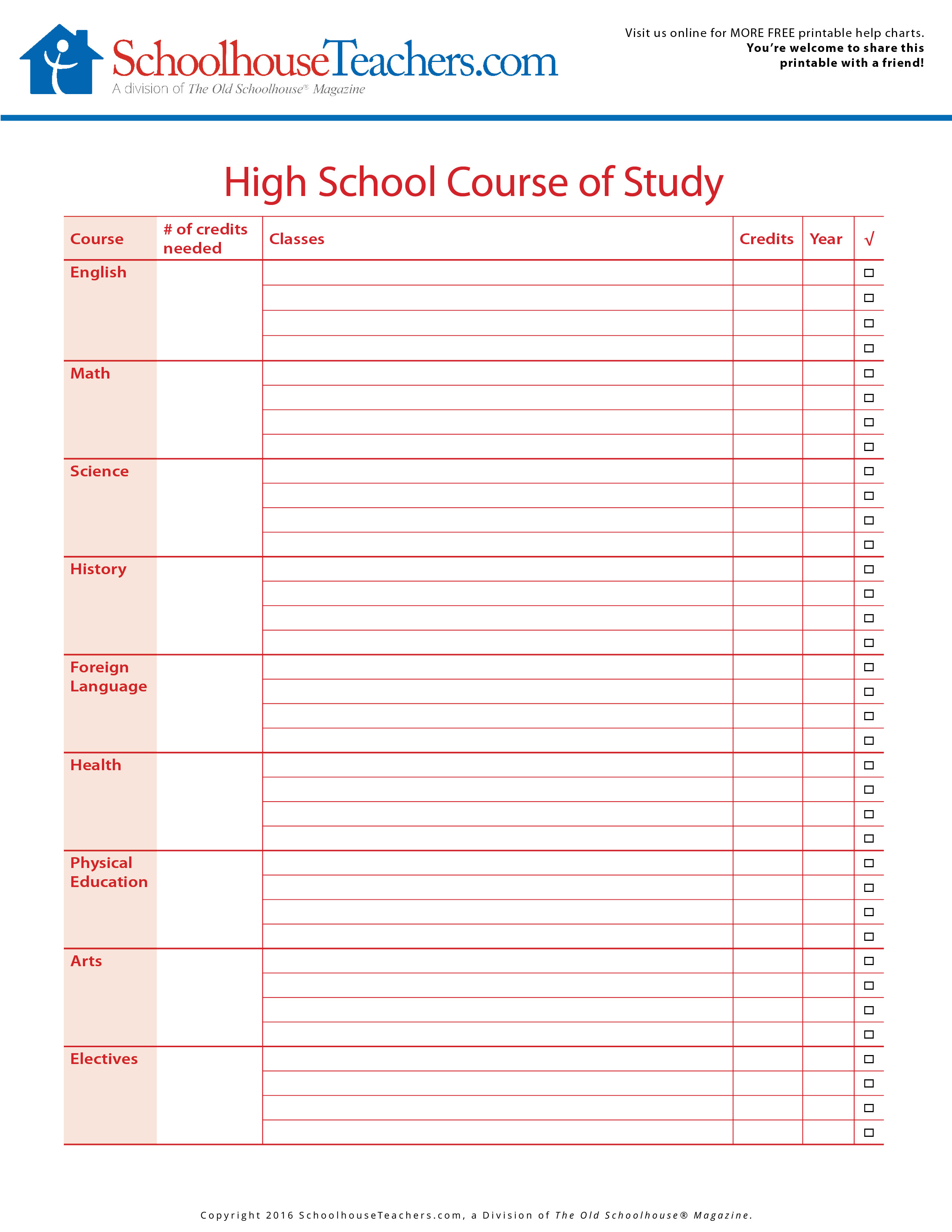 High School Help For The Homeschool Student And Parent