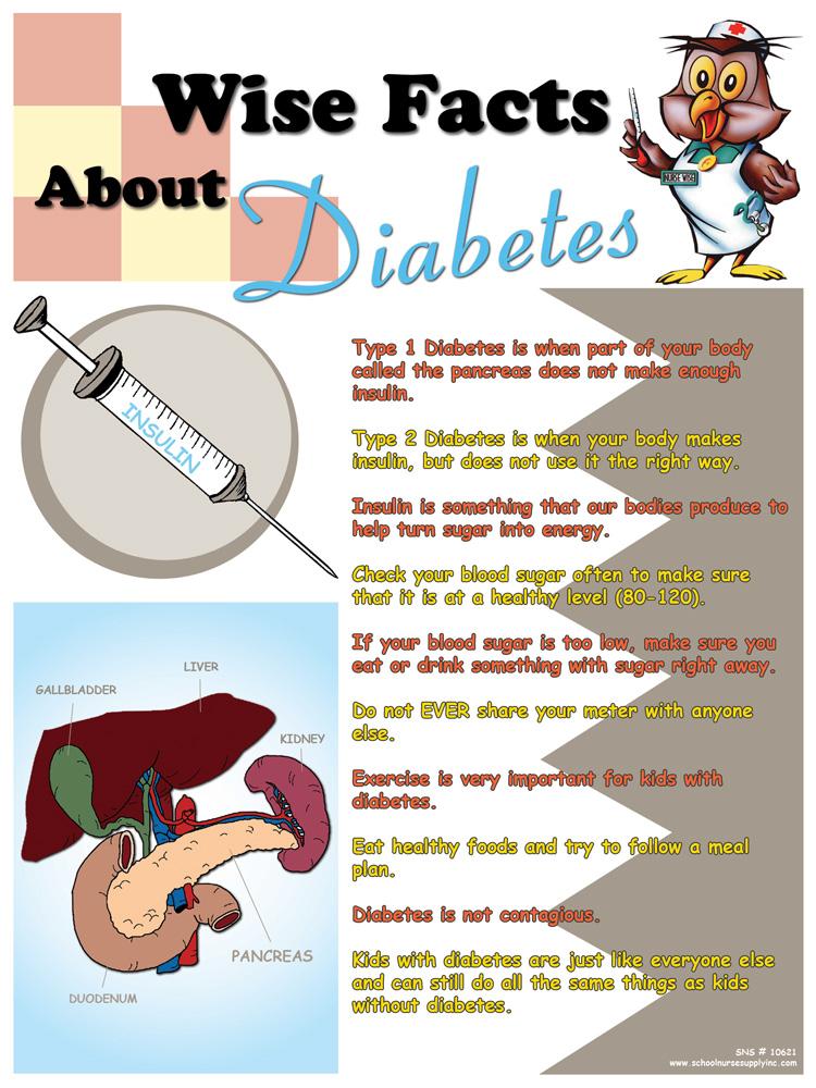 Is Diabetes Contagious : diabetes, contagious, Facts, About, Diabetes, Poster-10621F