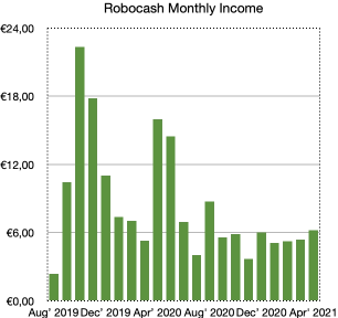 robocash monthly income - school of freedom