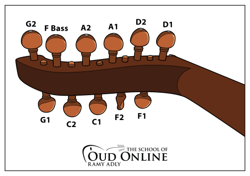 How to tune the Oud