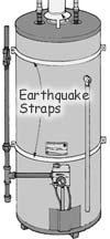 earthquake-straps[1]