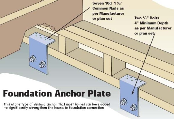 foundation-seismic-anchors[1]