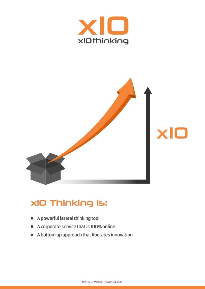 x10 Thinking Infographic A4