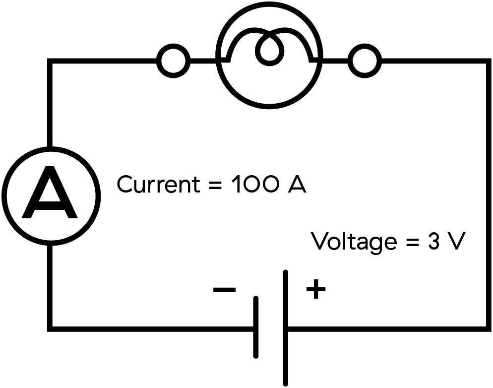 Circuit Diagram Simple Ohms Law ~ DIAGRAM