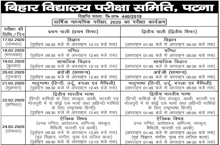 Bihar-matric-exam-date-sheets-2020 Tag