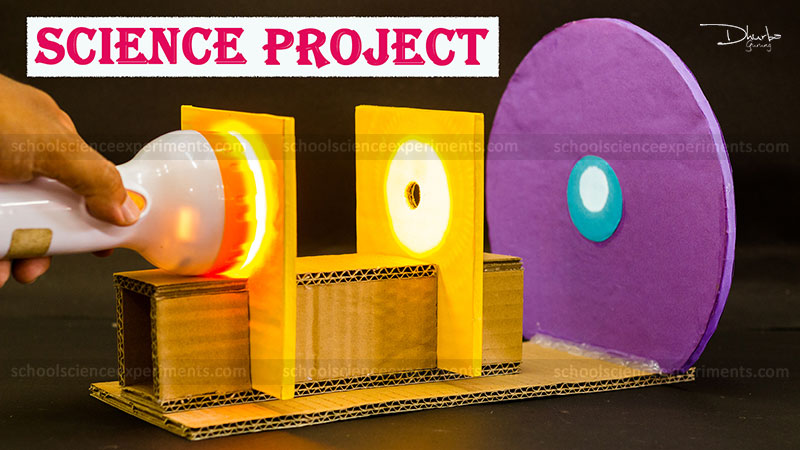 Science Projects For Middle School