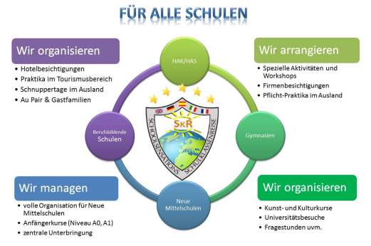 organigramm_alle_schulen