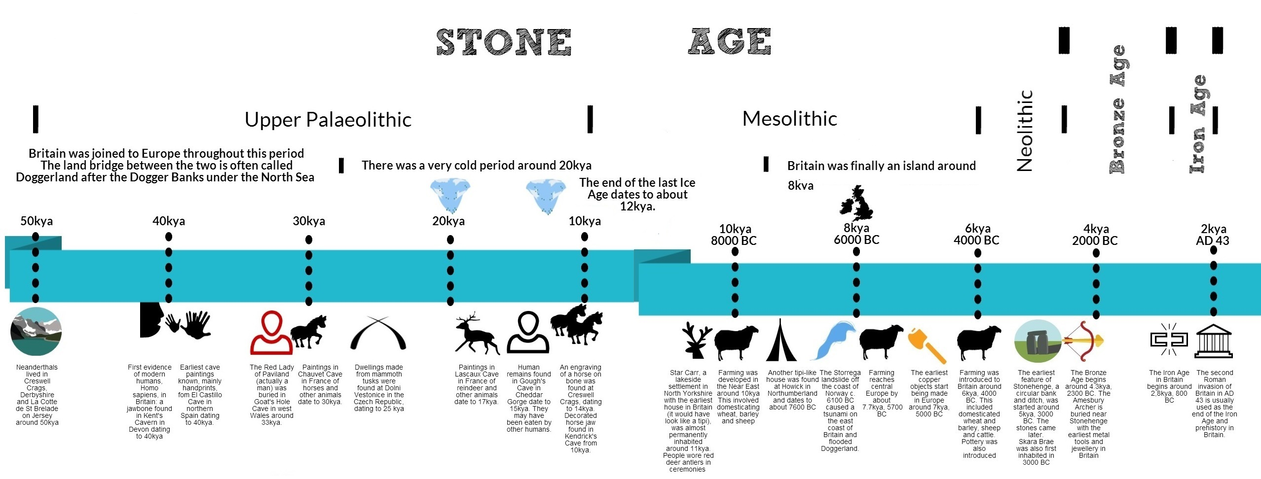The Stone Age Lesson Plans Worksheets Lesson Planet