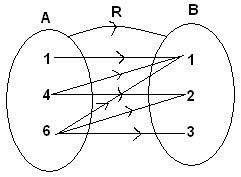 SchoolTutoring Reviews Algebra