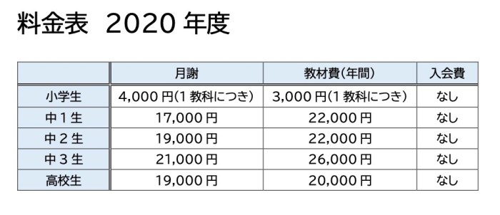 料金表2020年度