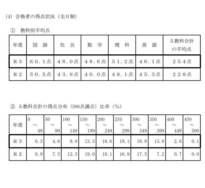 65E105D4-CC19-4FDB-B5D8-5BE76D44401E