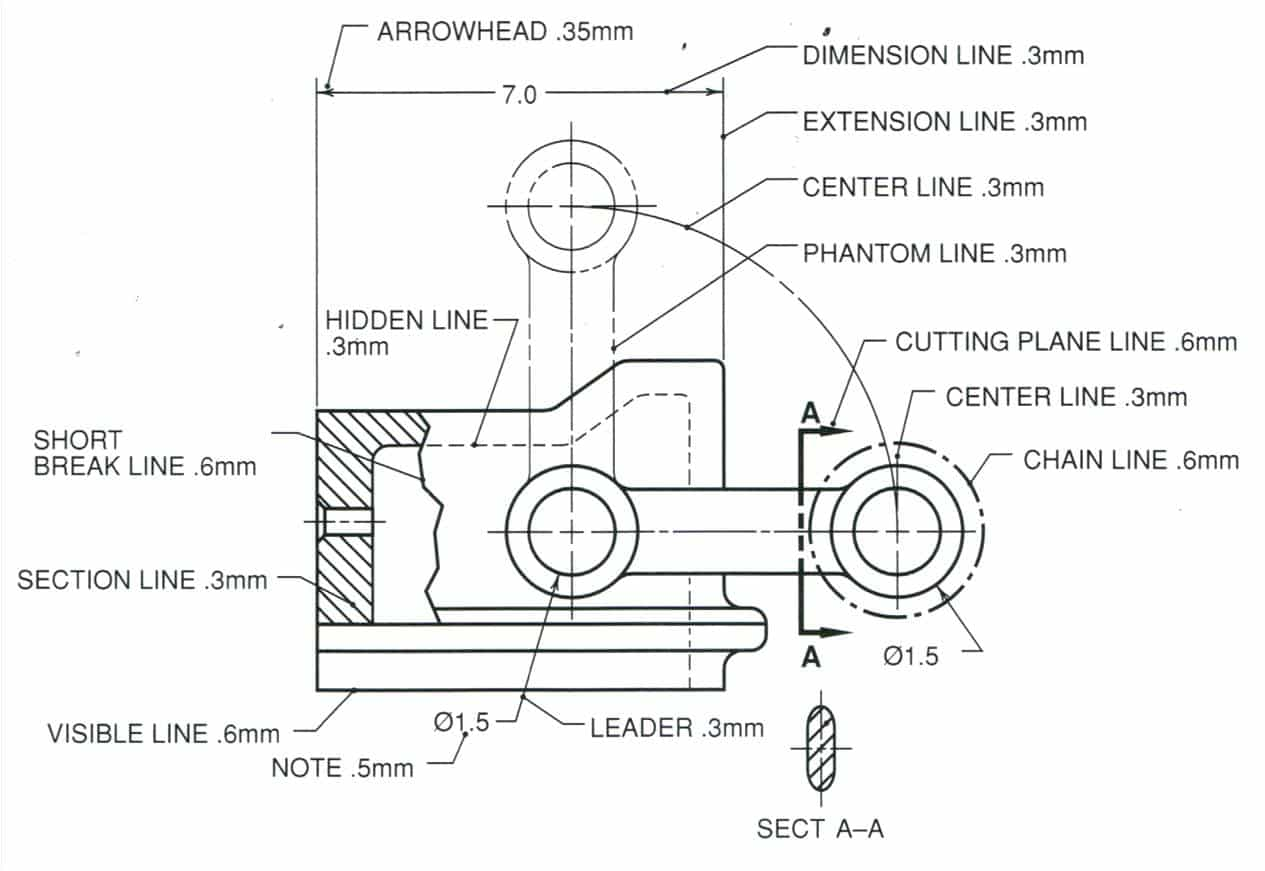 Technical Drawing Amp Alphabet Of Line