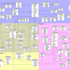 Visual Studio Database Project Diagram 1995 Ford Ranger Alternator Wiring Resources