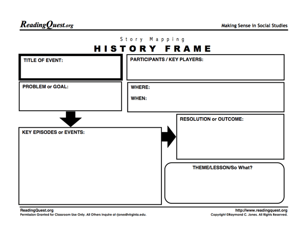 medium resolution of French \u0026 Indian War - 8th Grade Social Studies