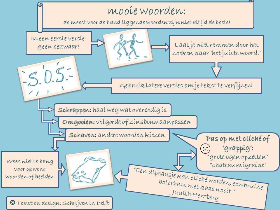 infographic aantrekkelijk schrijven-1