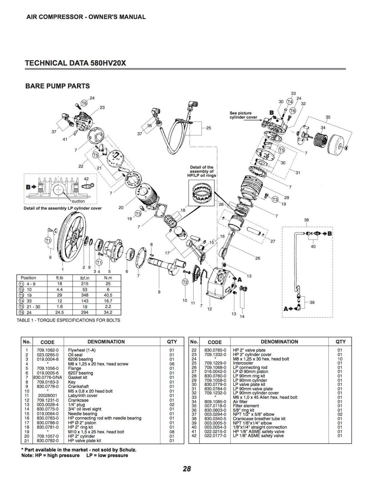 Schulz V Series Air Compressor Pump Msv 20 Max 5hp 20 Cfm