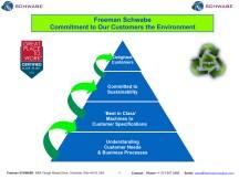 2017-2018 Freeman Schwabe Company Capabilities March 2017.004