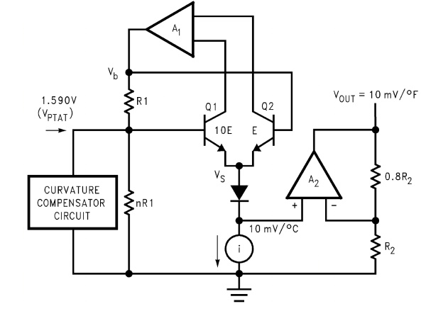 Require explanation for temperature sensor(LM35) internal