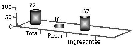 El Laboratorio Virtual como Estrategia para el Proceso de