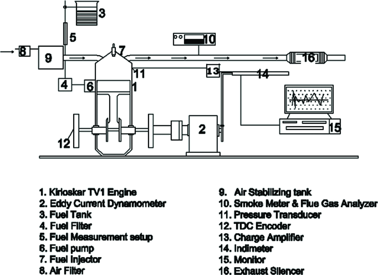 hight resolution of 1 layout of engine and instrumentation set up