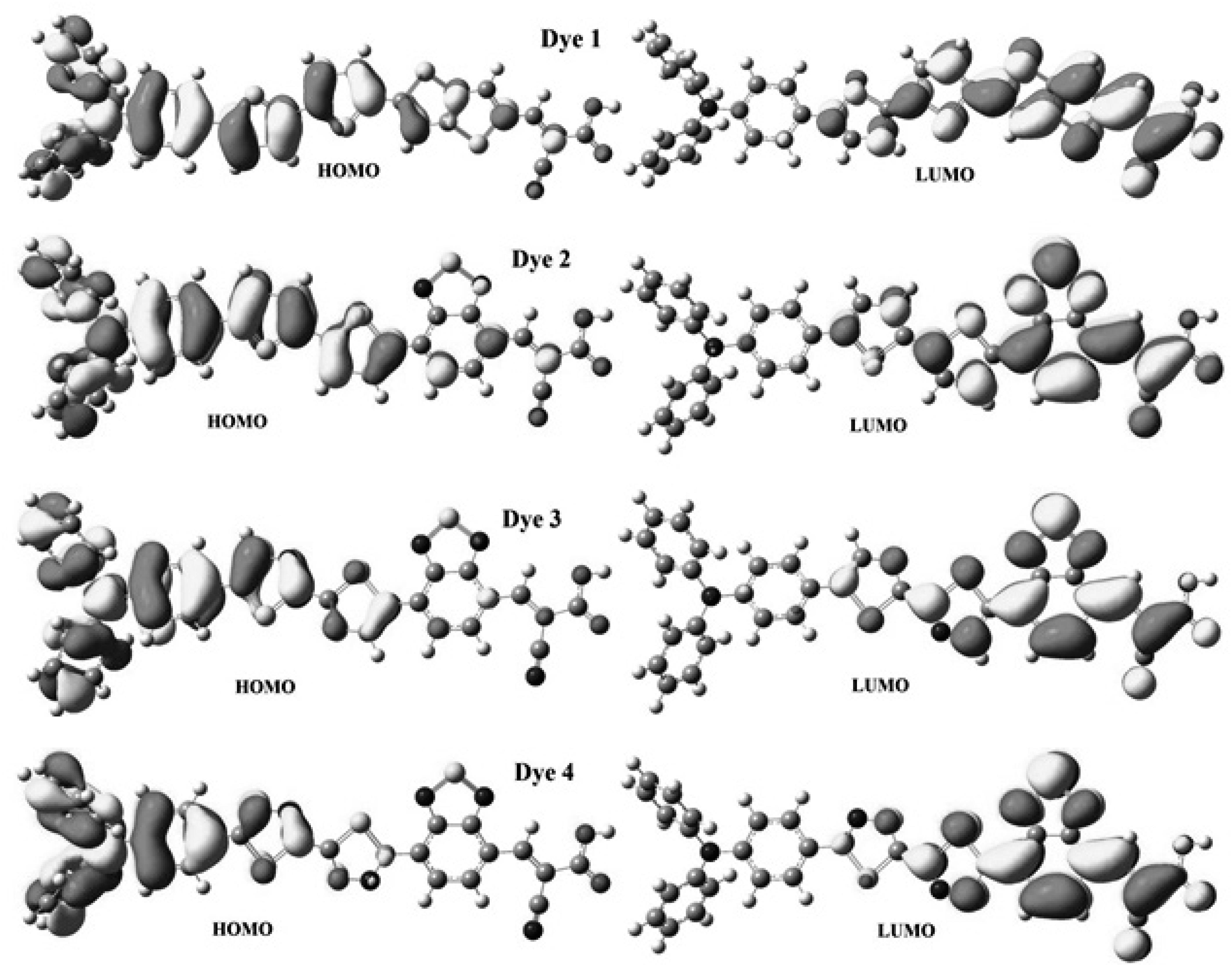 QUANTUM CHEMICAL DESIGNING OF TRIPHENYLAMINE DYES WITH D-A