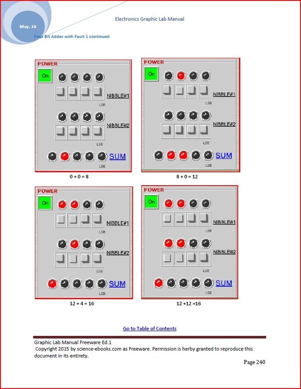 Electronic Circuit Simulation Lab Manual
