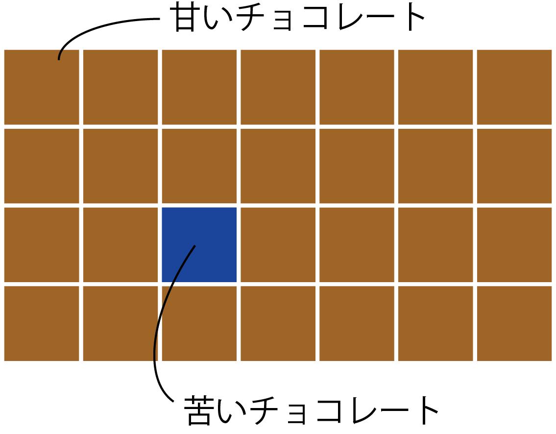 探ろう!チョコレートゲームのひみつ―必勝法のカギは數學 ...