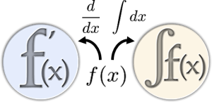 The Derivative&Integral Calculator