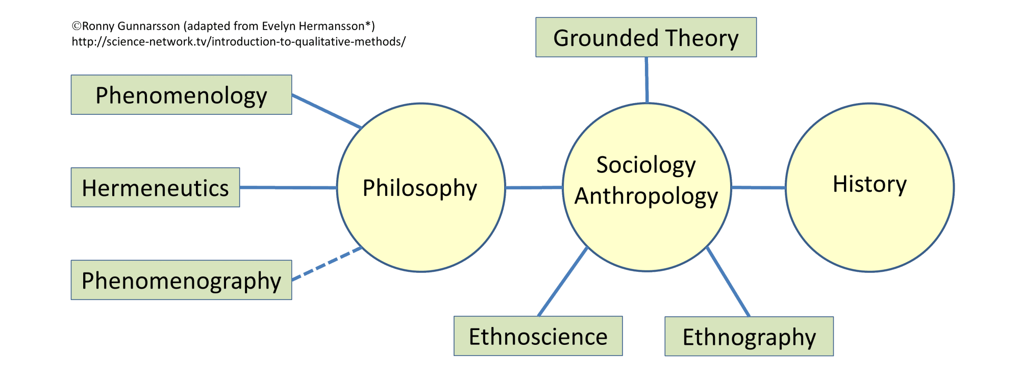 hight resolution of  the figure above is adapted from evelyn hermansson at gothenburg university sweden