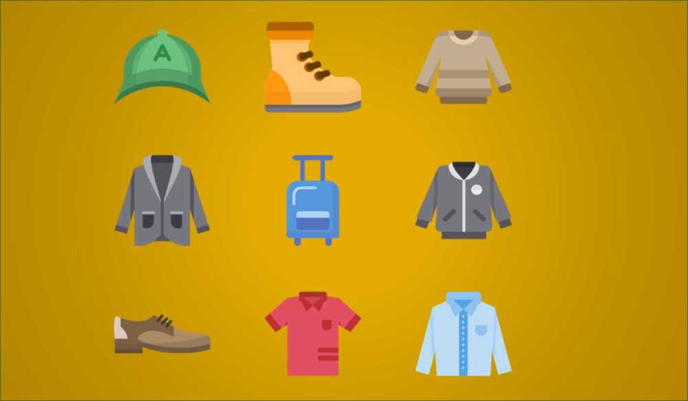 medium resolution of Clothing - Lesson for Class 4