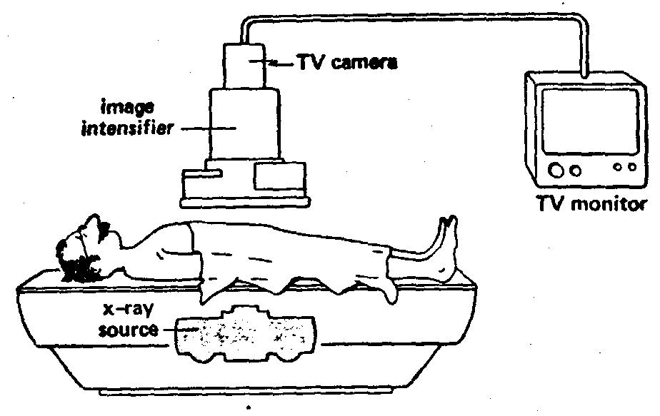 related image with x ray machine diagram