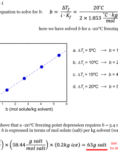 Part use freezing point depression to make ice cream also homemade scienceandfooducla rh wordpress