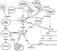 Webskizze1989_09-13_wwwdiagram_klein