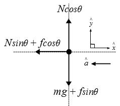 Problem 2.28 – page 107