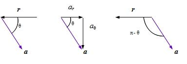 Problem 2.29(c)