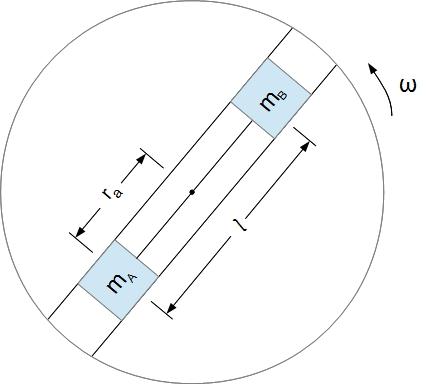 Problem 2.30 – Fictitious Forces Solution