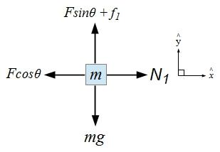 Problem 3.1(b)