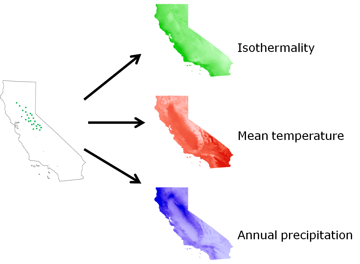 Introduction To Ecological Niche Modeling Environmental
