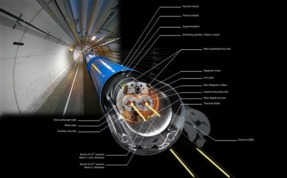 LHC finds Possibility of Higgs Boson Around 126GeV