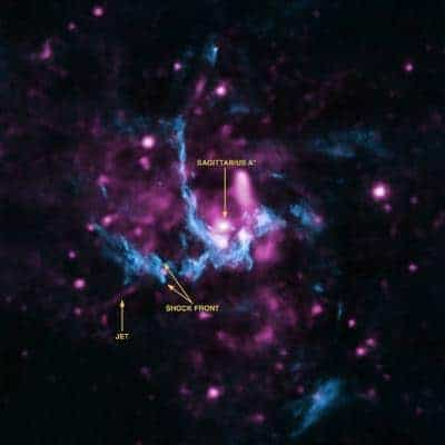 Evidence of jet of high-energy particles from Milky Way's black hole found by astronomers