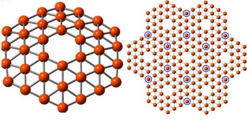 New boron nanomaterial may be possible