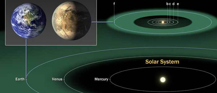 First Earth-Size Planet Is Discovered in Another Star's 'Habitable Zone'
