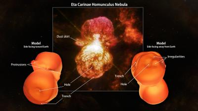 Astronomers bring the third dimension to a doomed star's outburst