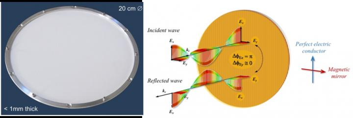 Magnetic mirror could shed new light on gravitational waves and the early universe